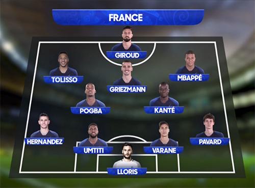 Pronostic france uruguay quart de finale coupe du monde 2018 - Pronostic coupe de france ...