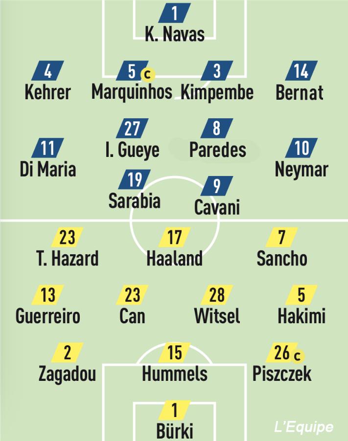 Compo PSG Dortmund